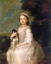 Портрет девушки с собакой, дочери Роберто Строцци