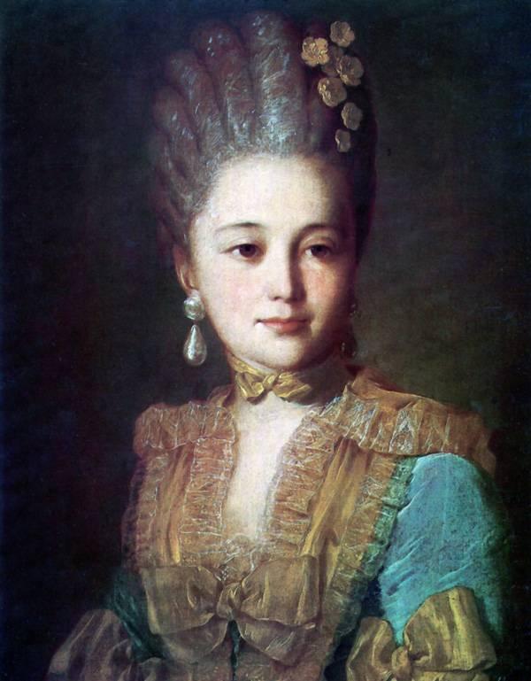 Рокотов картины портреты биография